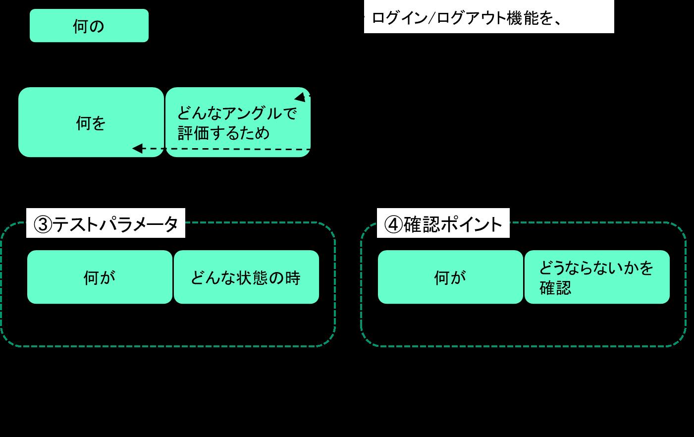 tkmodel1
