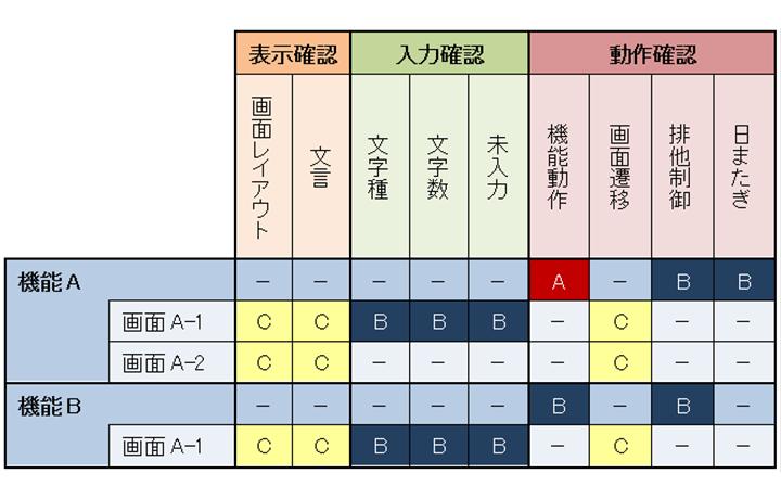 testmap2_sample