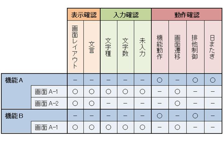 testmap_sample