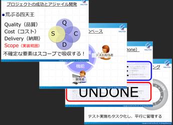 agile01