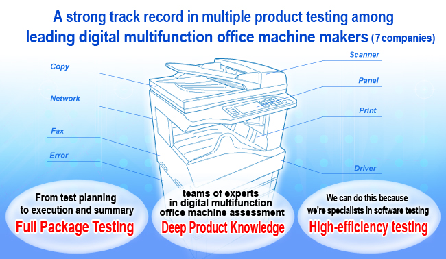Deep Performance Record In Digital Office Equipment And Printer